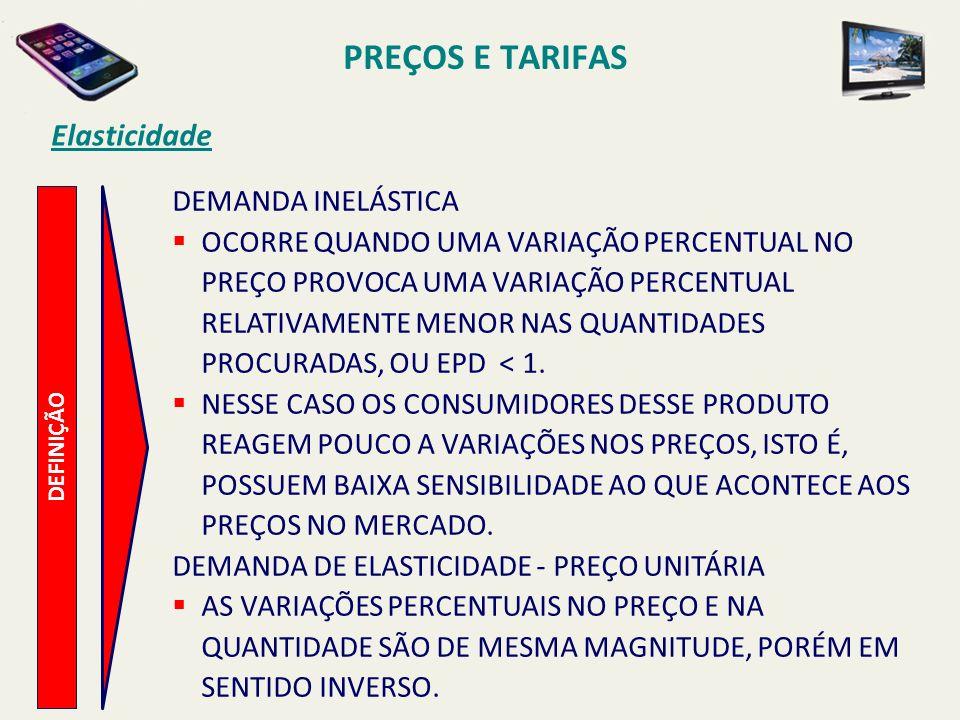 PREÇOS E TARIFAS Elasticidade DEMANDA INELÁSTICA