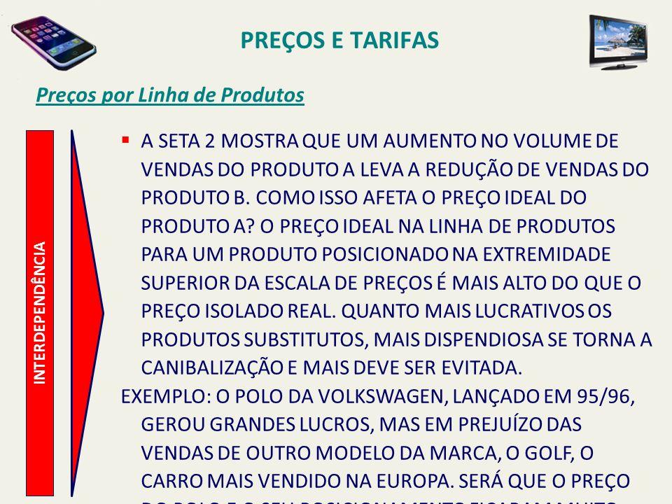 PREÇOS E TARIFAS Preços por Linha de Produtos