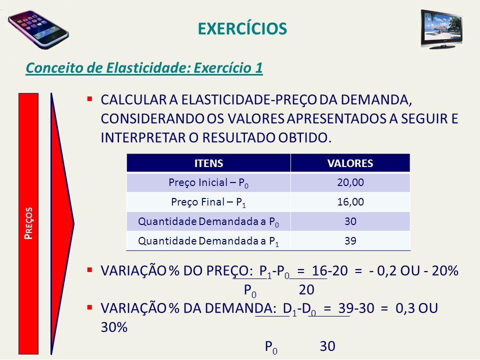 EXERCÍCIOS Conceito de Elasticidade: Exercício 1