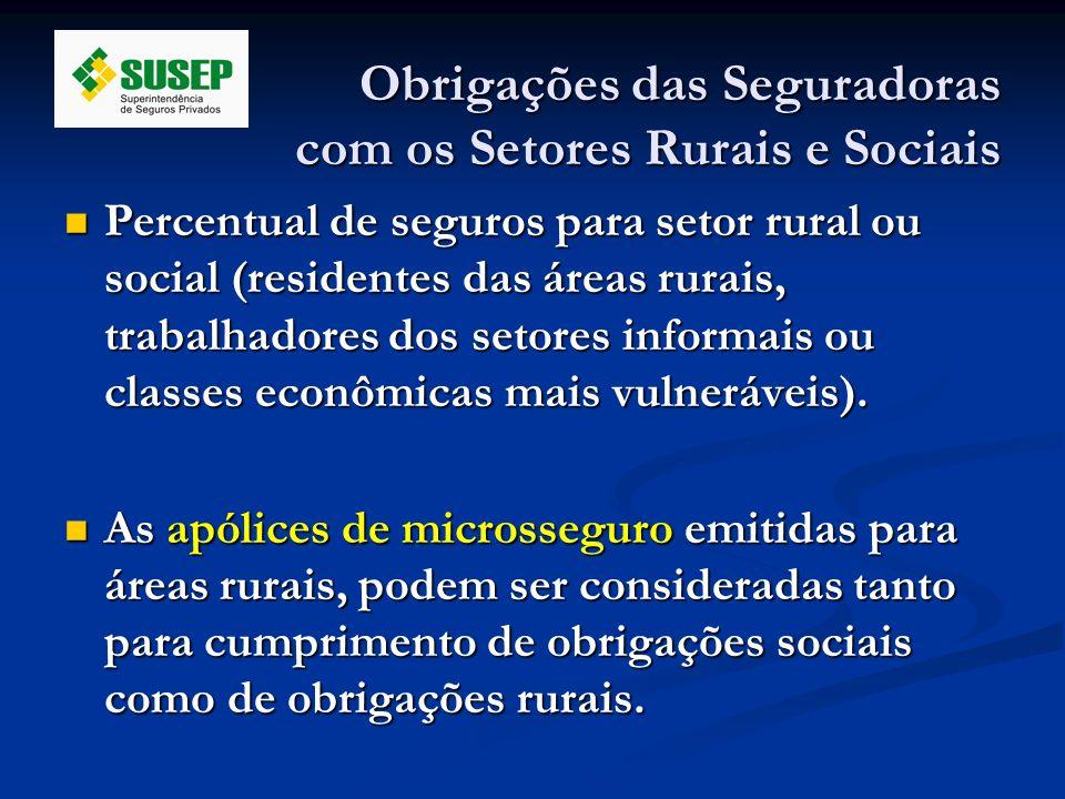 Obrigações das Seguradoras com os Setores Rurais e Sociais