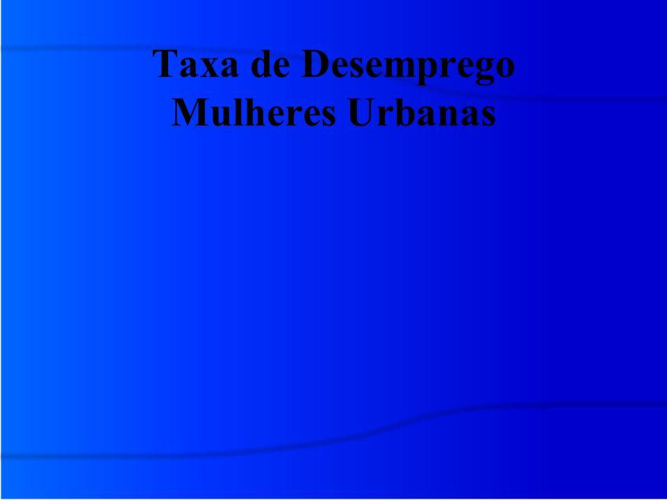 Taxa de Desemprego Mulheres Urbanas
