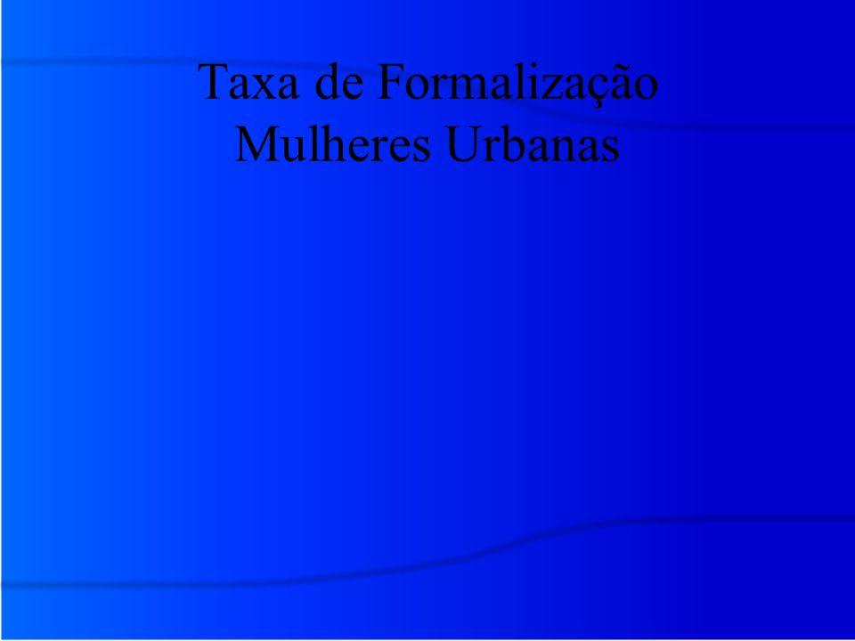 Taxa de Formalização Mulheres Urbanas