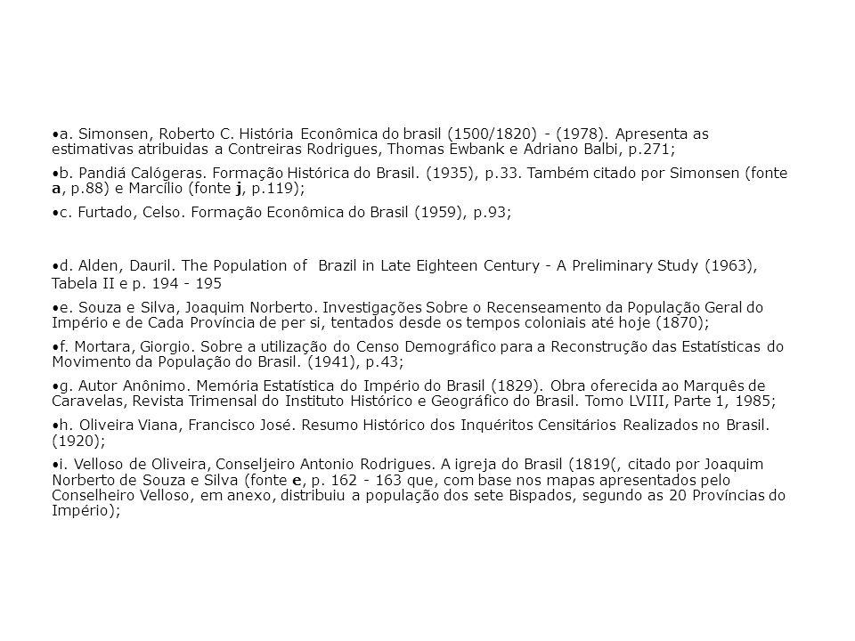 a. Simonsen, Roberto C. História Econômica do brasil (1500/1820) - (1978). Apresenta as estimativas atribuidas a Contreiras Rodrigues, Thomas Ewbank e Adriano Balbi, p.271;