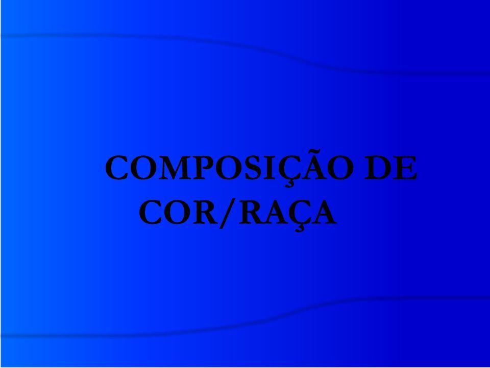 COMPOSIÇÃO DE COR/RAÇA
