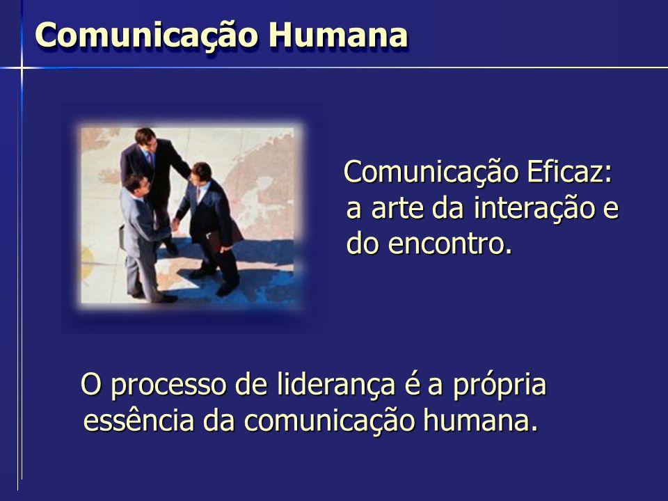 Comunicação Humana Comunicação Eficaz: a arte da interação e do encontro.