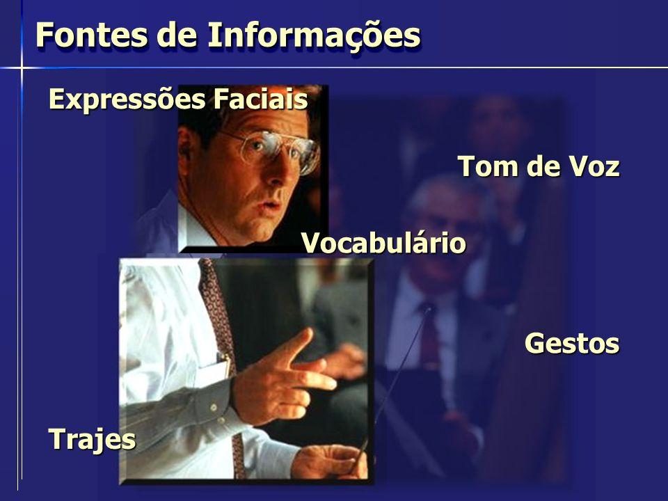 Fontes de Informações Expressões Faciais Tom de Voz Vocabulário Gestos