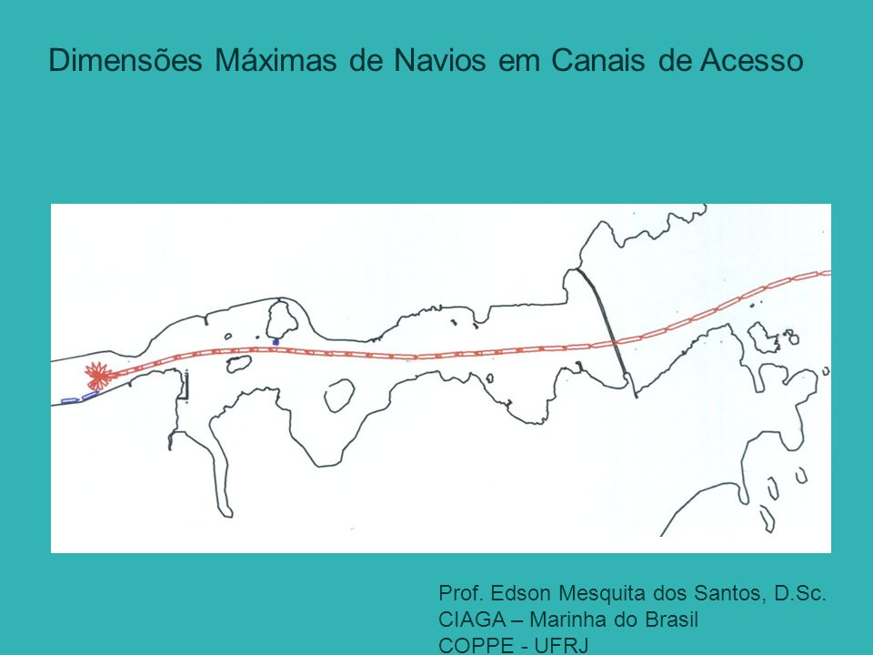 Dimensões Máximas de Navios em Canais de Acesso