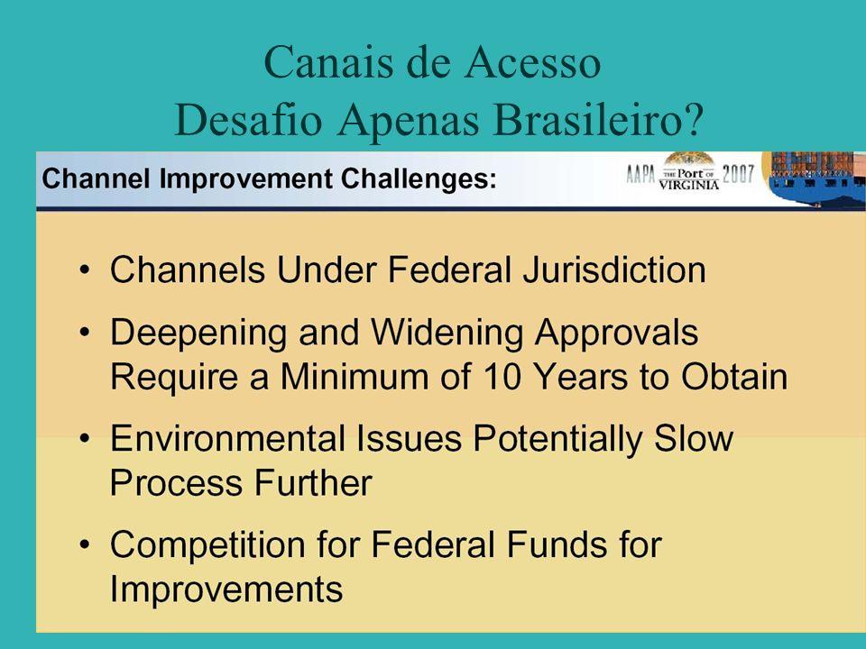 Canais de Acesso Desafio Apenas Brasileiro