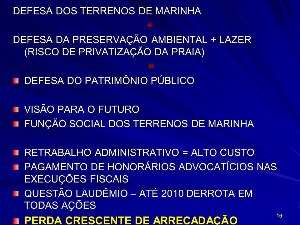 PERDA CRESCENTE DE ARRECADAÇÃO