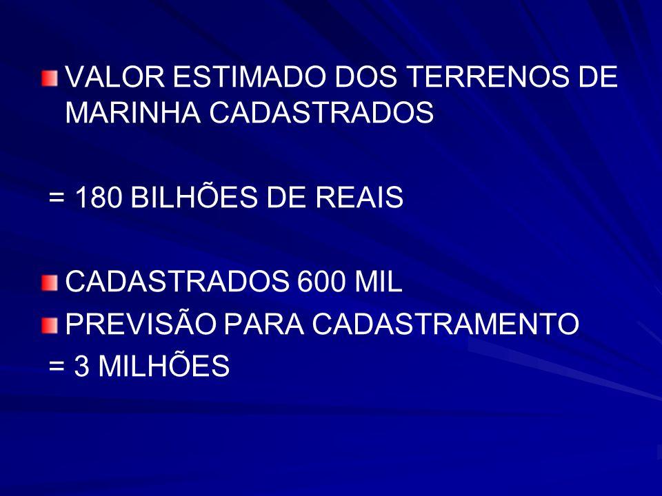 VALOR ESTIMADO DOS TERRENOS DE MARINHA CADASTRADOS