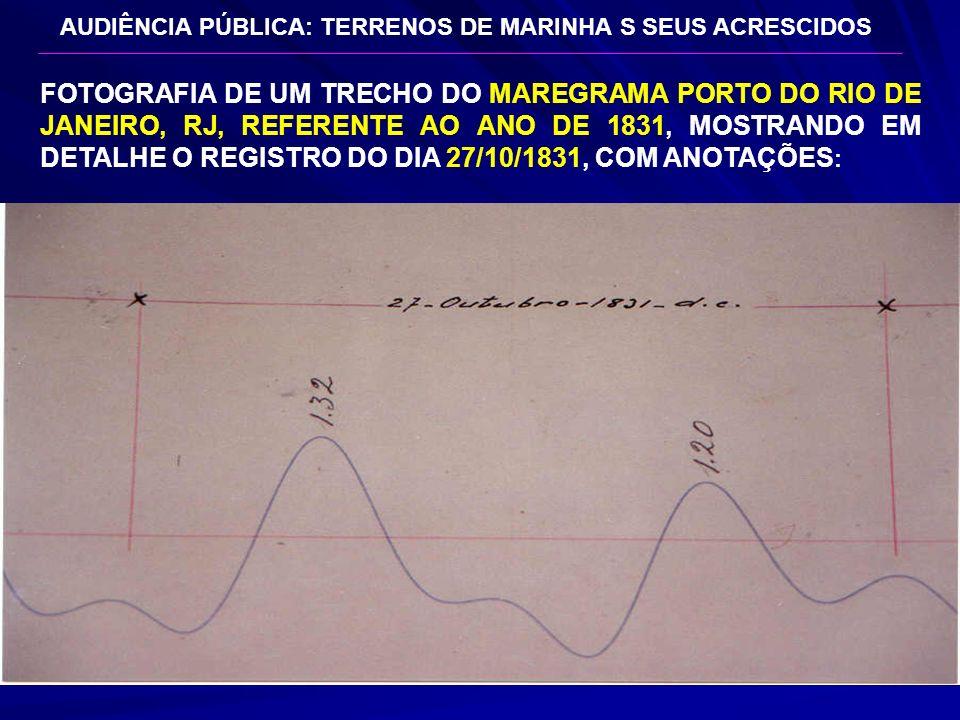 AUDIÊNCIA PÚBLICA: TERRENOS DE MARINHA S SEUS ACRESCIDOS