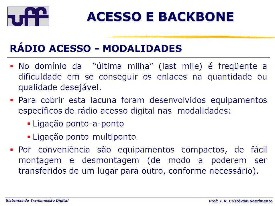 ACESSO E BACKBONE RÁDIO ACESSO - MODALIDADES