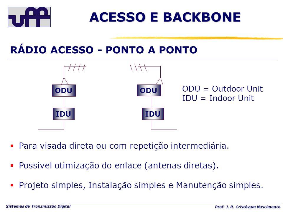 ACESSO E BACKBONE RÁDIO ACESSO - PONTO A PONTO