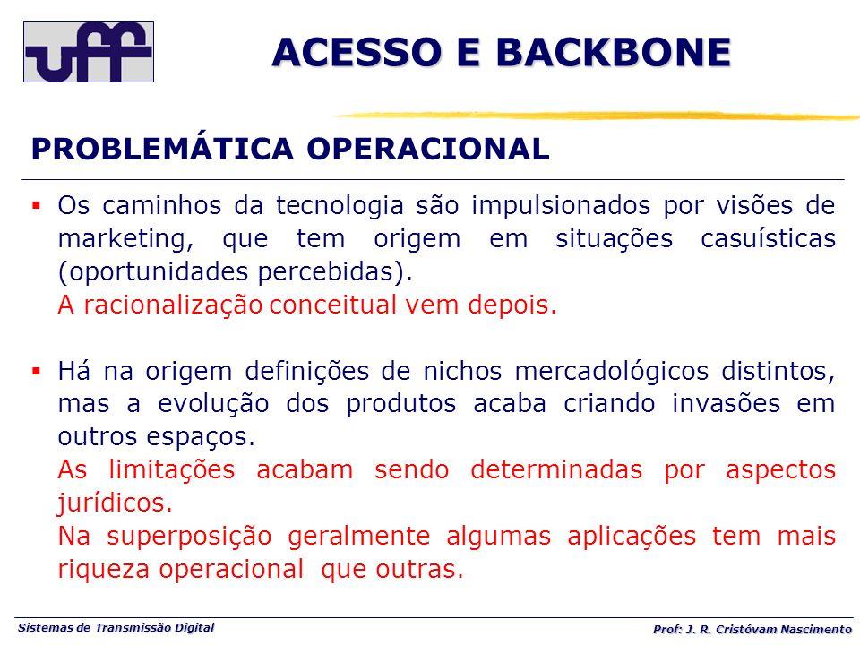 ACESSO E BACKBONE PROBLEMÁTICA OPERACIONAL