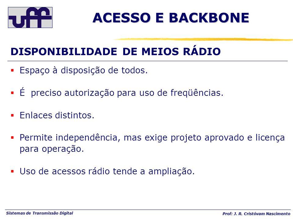 ACESSO E BACKBONE DISPONIBILIDADE DE MEIOS RÁDIO