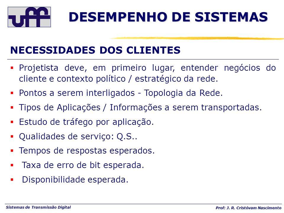 DESEMPENHO DE SISTEMAS