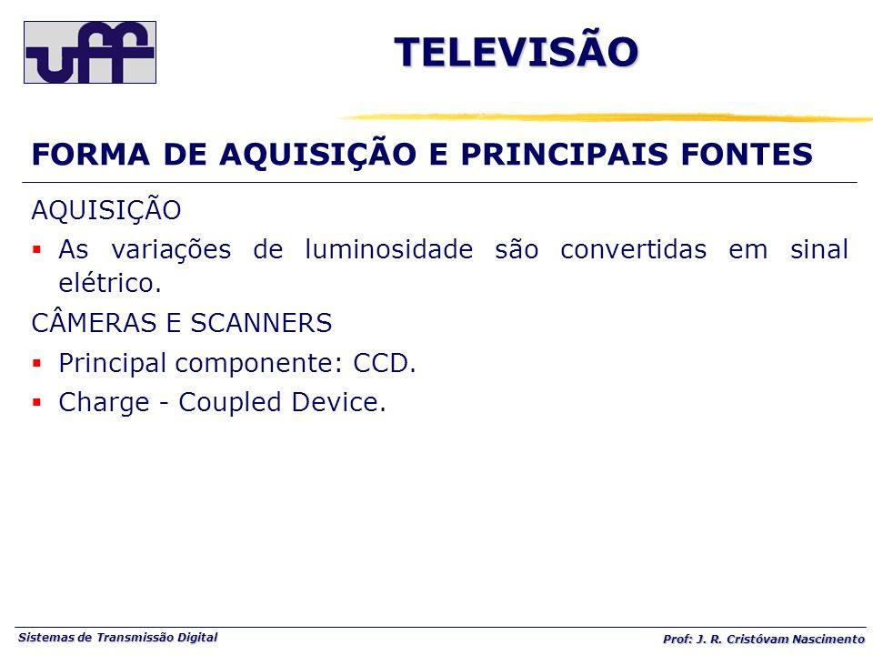 TELEVISÃO FORMA DE AQUISIÇÃO E PRINCIPAIS FONTES AQUISIÇÃO