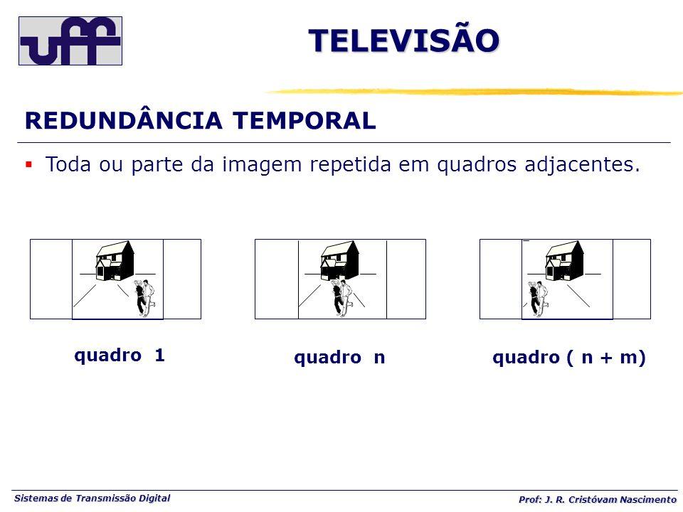 TELEVISÃO REDUNDÂNCIA TEMPORAL