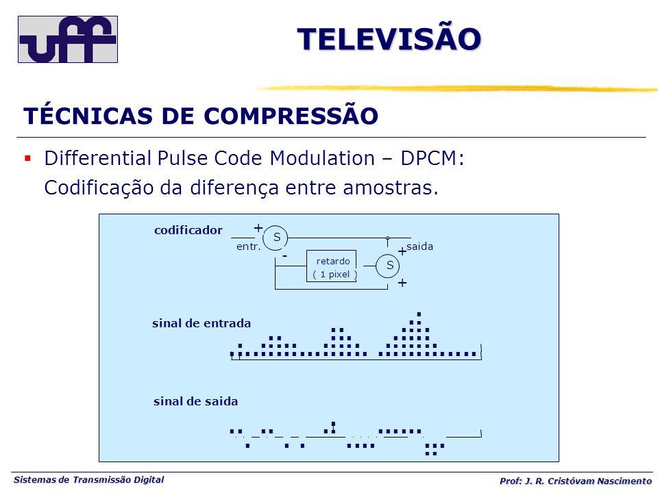 TELEVISÃO TÉCNICAS DE COMPRESSÃO .