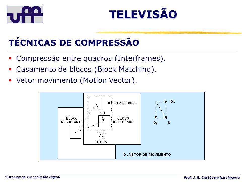 TELEVISÃO TÉCNICAS DE COMPRESSÃO