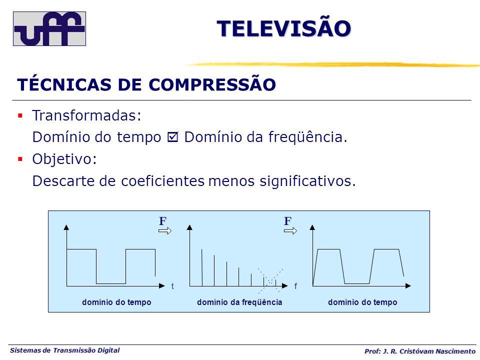 TELEVISÃO TÉCNICAS DE COMPRESSÃO Transformadas: