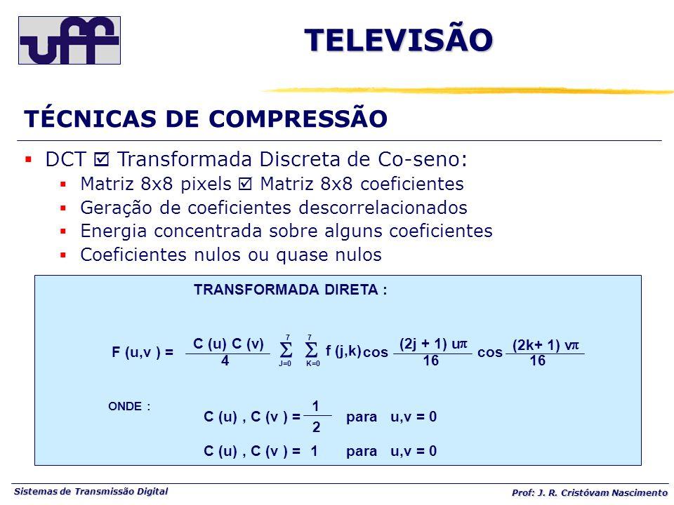 TELEVISÃO TÉCNICAS DE COMPRESSÃO S S