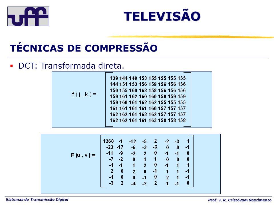 TELEVISÃO TÉCNICAS DE COMPRESSÃO DCT: Transformada direta.