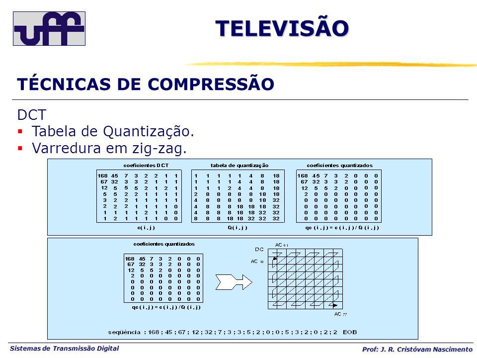 TELEVISÃO TÉCNICAS DE COMPRESSÃO DCT Tabela de Quantização.