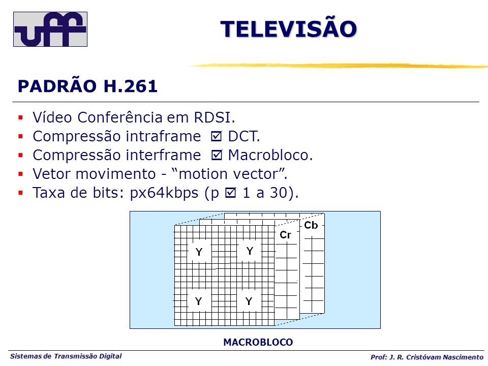 TELEVISÃO PADRÃO H.261 Vídeo Conferência em RDSI.