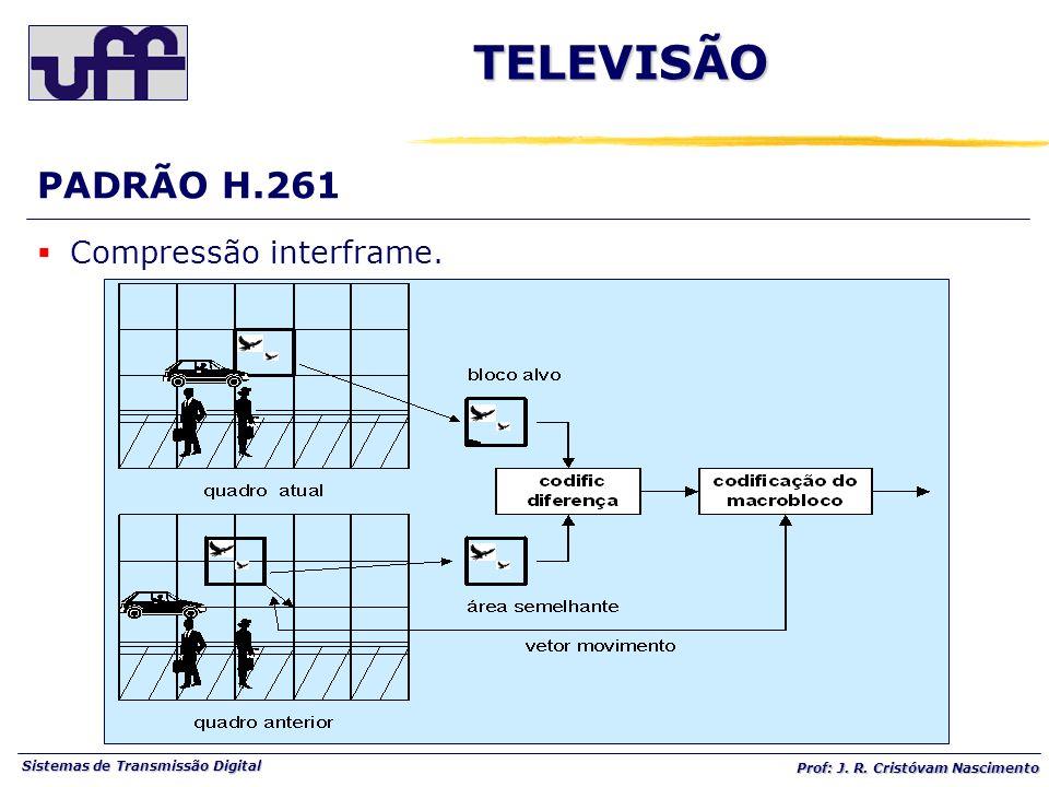 TELEVISÃO PADRÃO H.261 Compressão interframe.