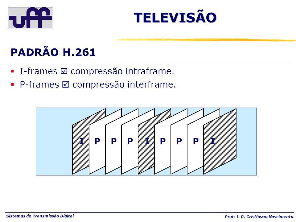 TELEVISÃO PADRÃO H.261 I-frames  compressão intraframe.