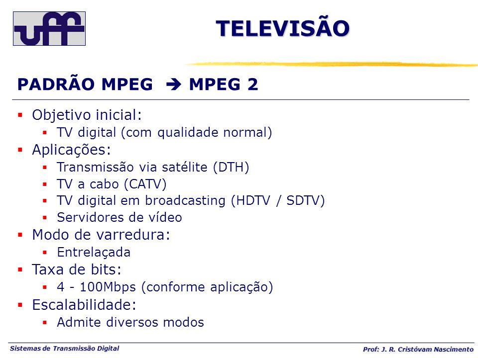 TELEVISÃO PADRÃO MPEG  MPEG 2 Objetivo inicial: Aplicações: