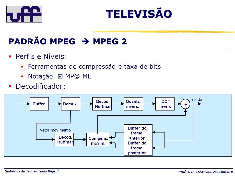TELEVISÃO PADRÃO MPEG  MPEG 2 Perfis e Níveis: Decodificador:
