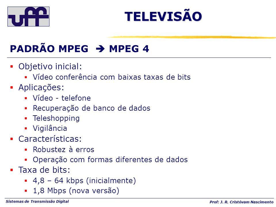 TELEVISÃO PADRÃO MPEG  MPEG 4 Objetivo inicial: Aplicações: