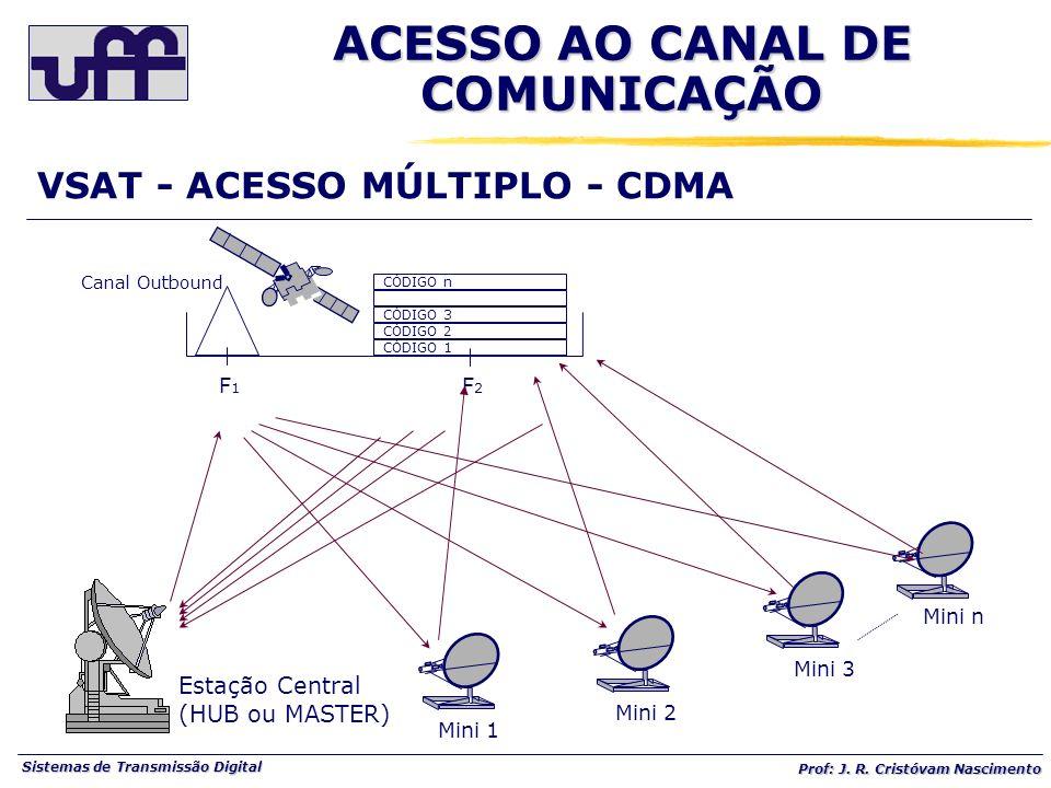 ACESSO AO CANAL DE COMUNICAÇÃO