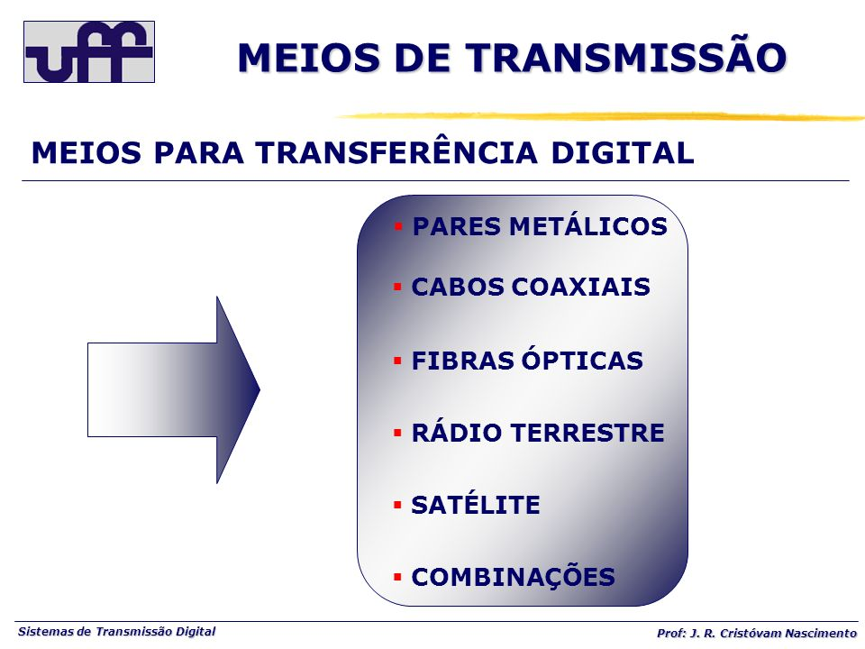 MEIOS DE TRANSMISSÃO MEIOS PARA TRANSFERÊNCIA DIGITAL PARES METÁLICOS