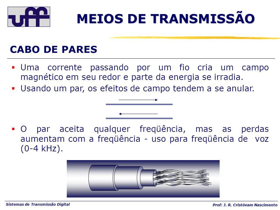 MEIOS DE TRANSMISSÃO CABO DE PARES