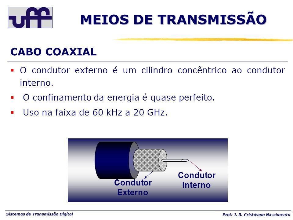 MEIOS DE TRANSMISSÃO CABO COAXIAL