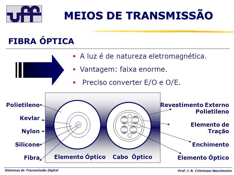Elemento Óptico Cabo Óptico