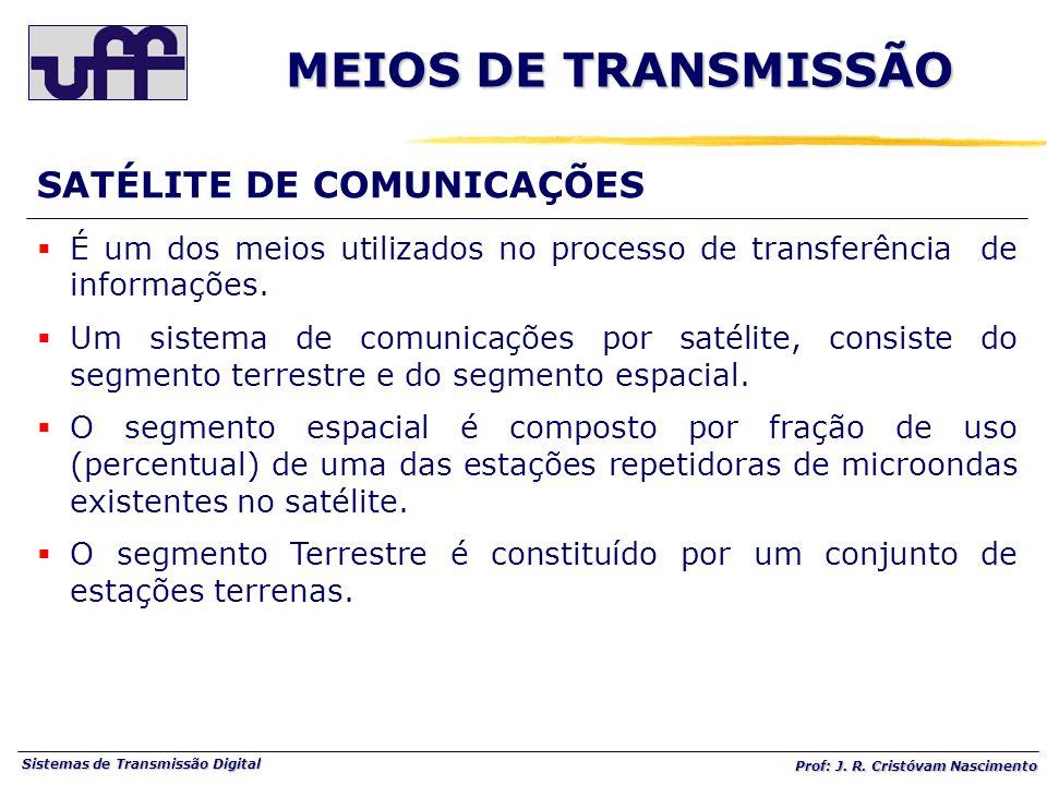 MEIOS DE TRANSMISSÃO SATÉLITE DE COMUNICAÇÕES