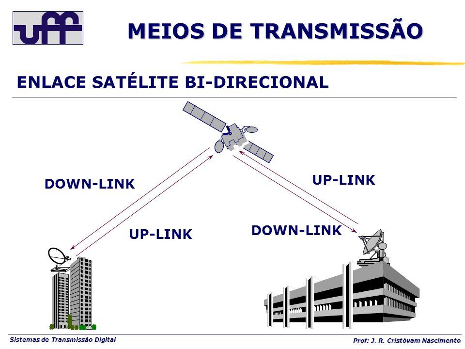 MEIOS DE TRANSMISSÃO ENLACE SATÉLITE BI-DIRECIONAL UP-LINK DOWN-LINK