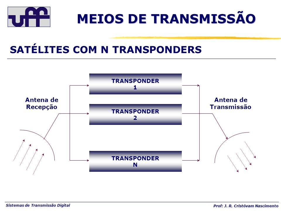 MEIOS DE TRANSMISSÃO SATÉLITES COM N TRANSPONDERS Antena de Recepção