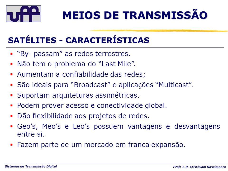 MEIOS DE TRANSMISSÃO SATÉLITES - CARACTERÍSTICAS