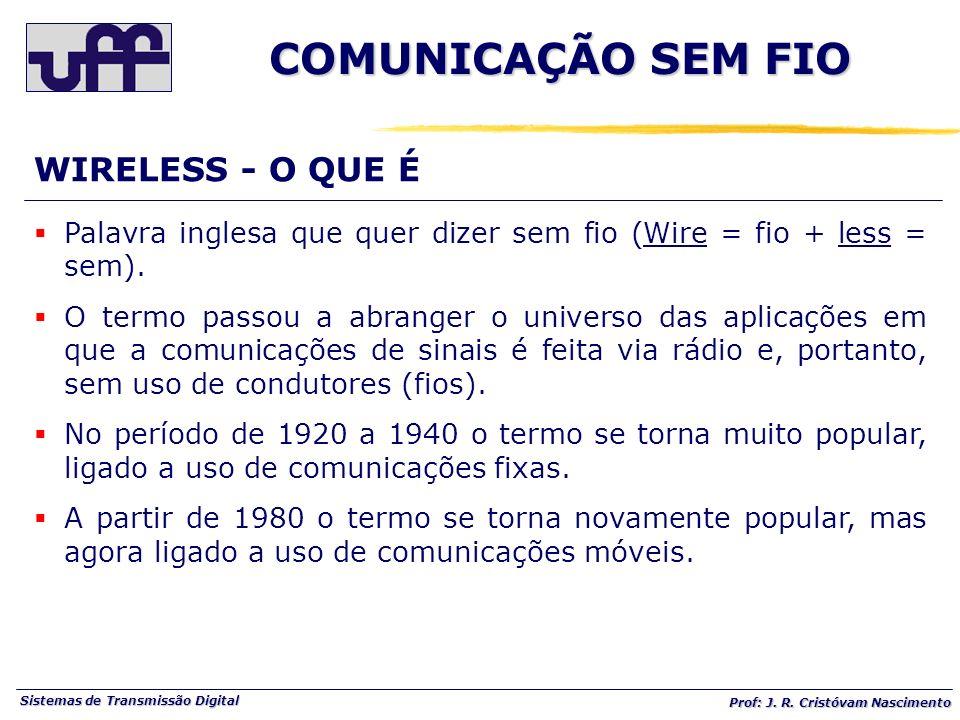 COMUNICAÇÃO SEM FIO WIRELESS - O QUE É