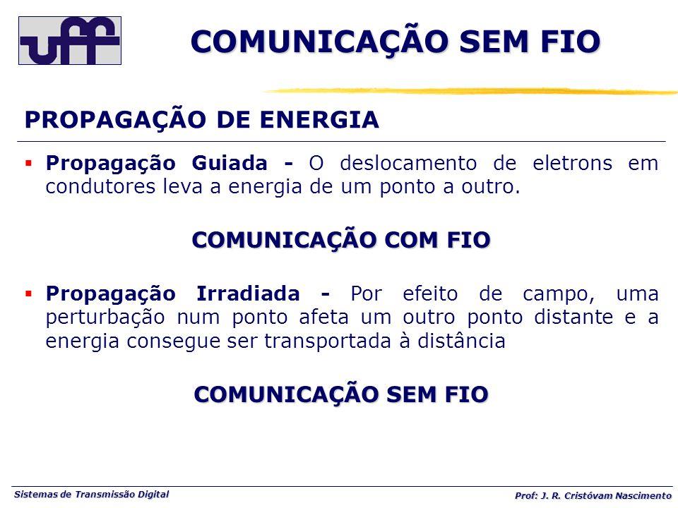 COMUNICAÇÃO SEM FIO PROPAGAÇÃO DE ENERGIA COMUNICAÇÃO COM FIO