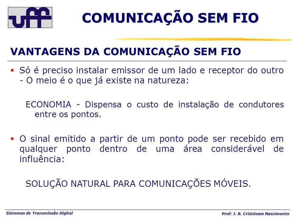 COMUNICAÇÃO SEM FIO VANTAGENS DA COMUNICAÇÃO SEM FIO