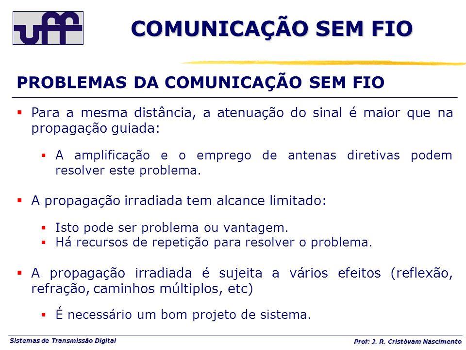 COMUNICAÇÃO SEM FIO PROBLEMAS DA COMUNICAÇÃO SEM FIO