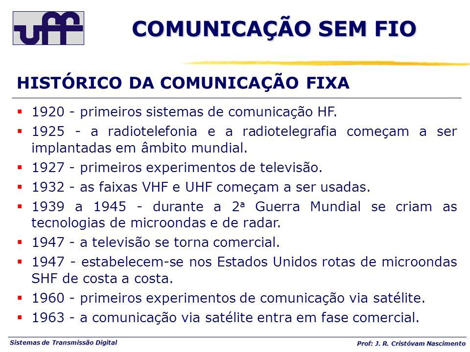 COMUNICAÇÃO SEM FIO HISTÓRICO DA COMUNICAÇÃO FIXA