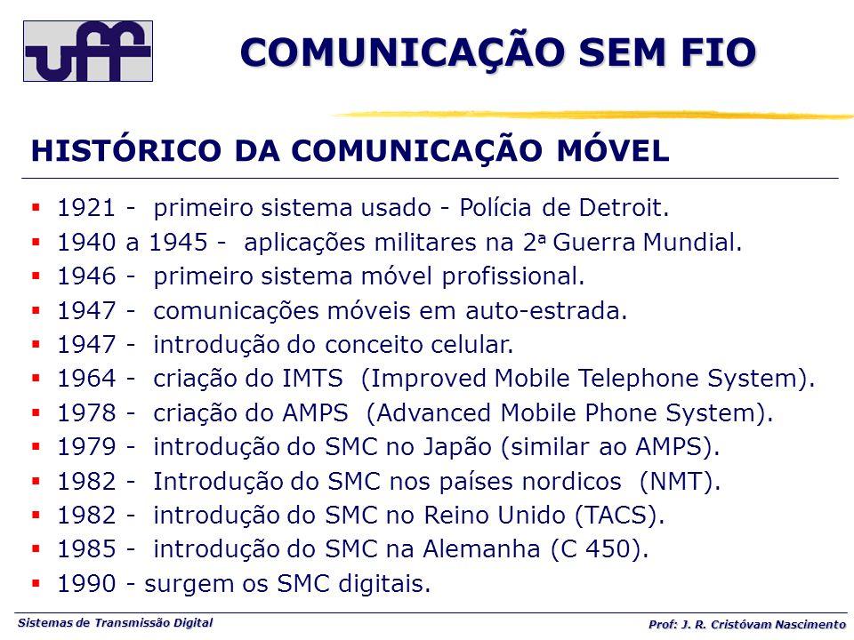 COMUNICAÇÃO SEM FIO HISTÓRICO DA COMUNICAÇÃO MÓVEL