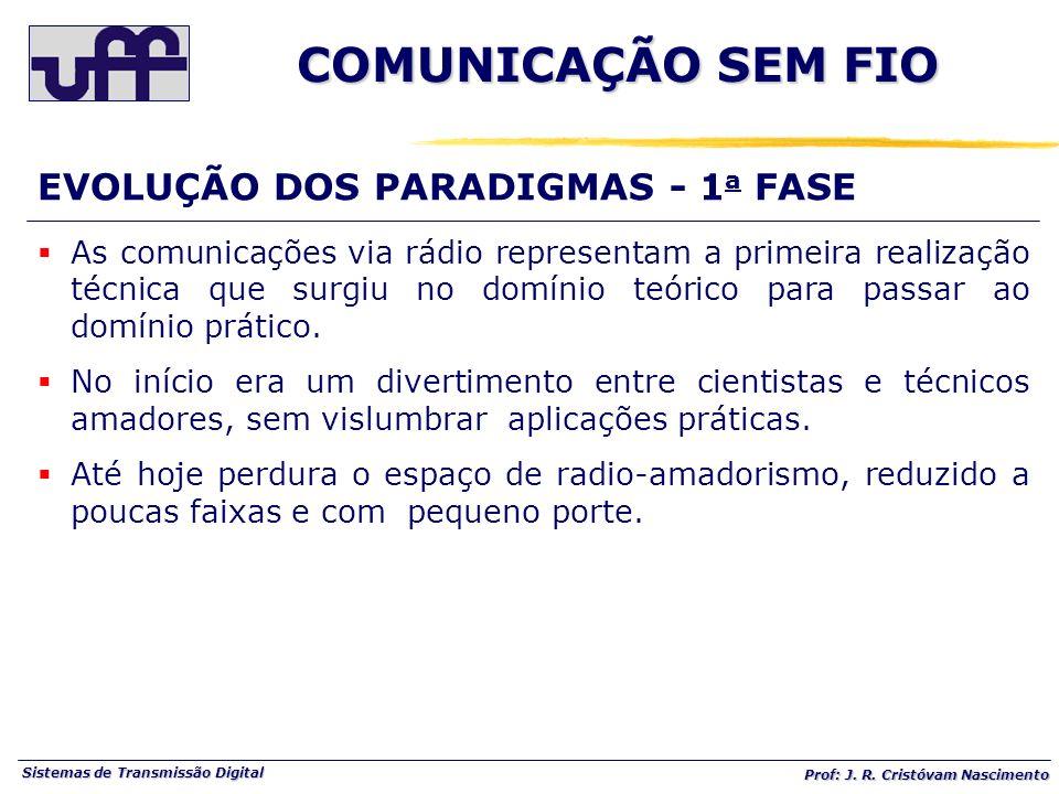 COMUNICAÇÃO SEM FIO EVOLUÇÃO DOS PARADIGMAS - 1a FASE